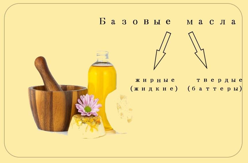 Масла в косметологии